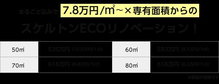 まるごと込みで7.8万円/平方メートル(税込)×所有面積からのスケルトンECOリノベーション!